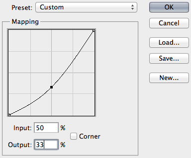 Shadow contour in Photoshop