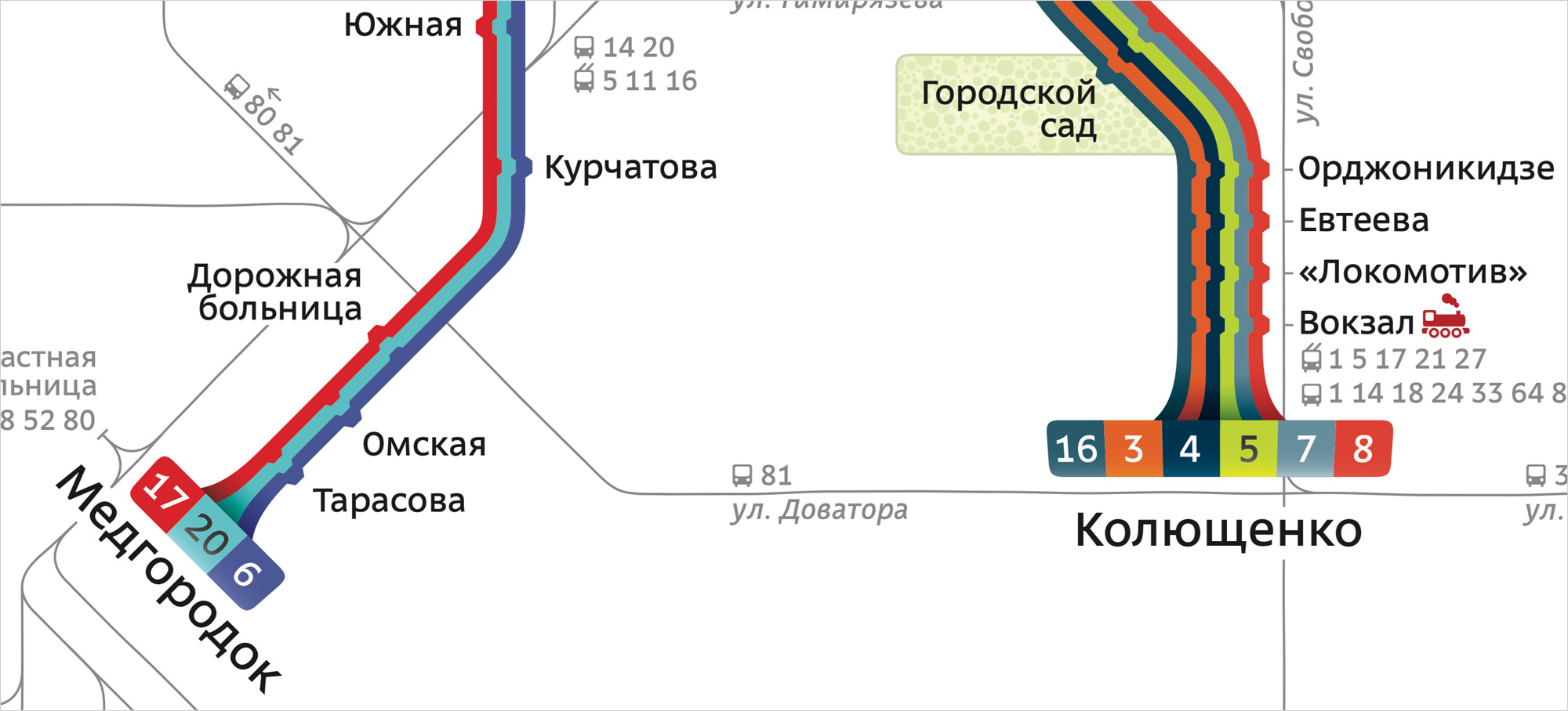 Transport map design. Chelyabinsk