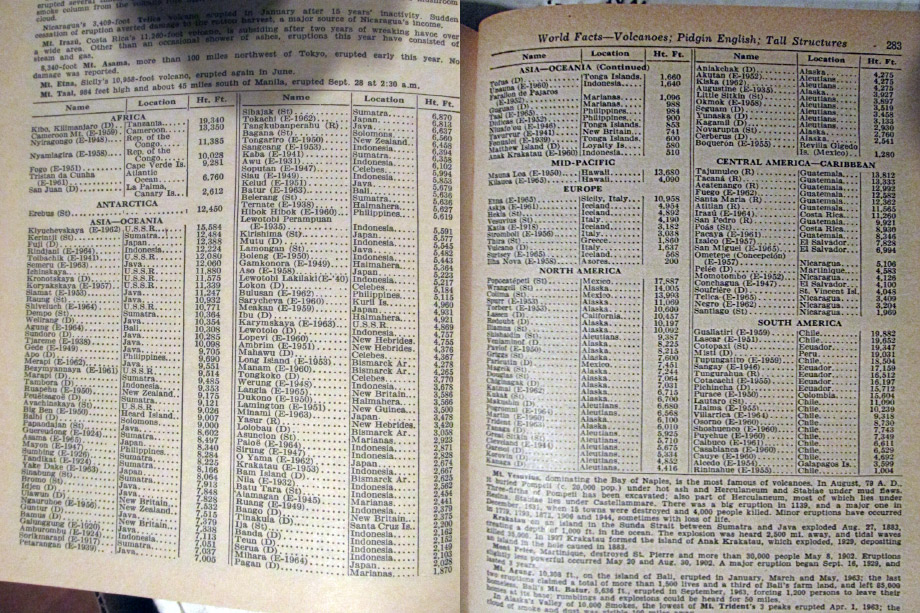 The World Almanac, 1966, pages 282, 283